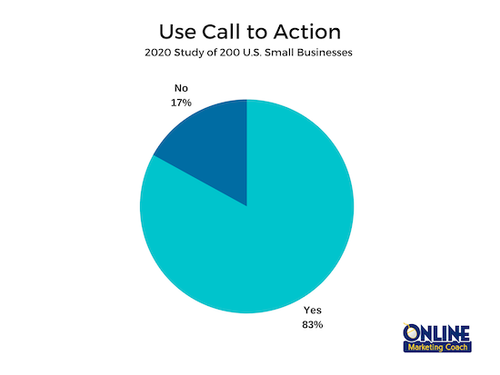 Each call to action relates to SEO goals.