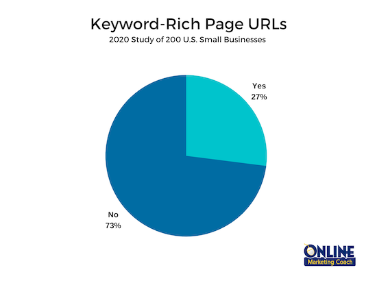 use keywords in the right places like the page URLs